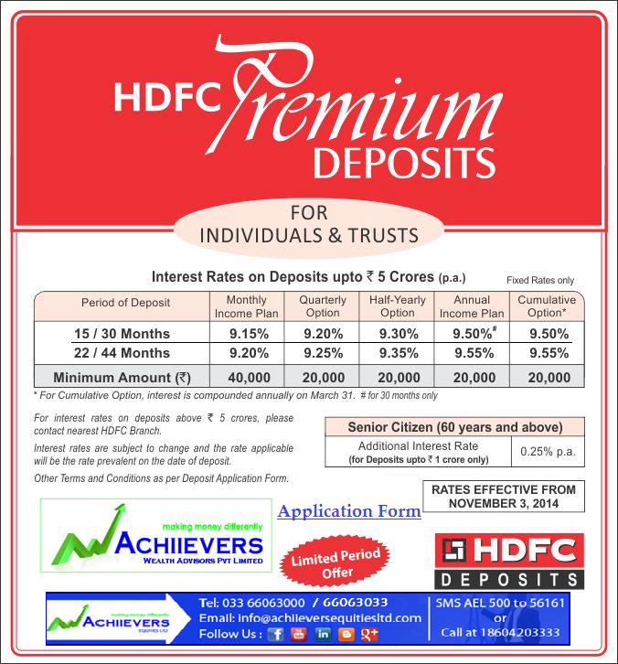 Hdfc bank current forex rates